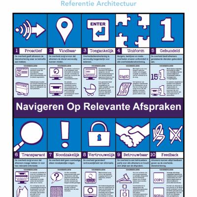 Poster met alle basisprincipes in pdf beschikbaar op zelfde pagina