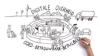 Illustratieve afbeelding: hand tekent een 'digitale overheid'