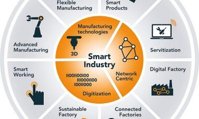 Link naar Nieuw: Regelhulp Cyber Security Scan Smart Industry