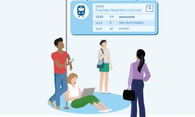 Illustratie van een informatiebord op een treinsstation'Publieke waarden centraal', daaronder, als vertrekkende treinen 'autonomie', 'non-discriminatie' en 'privacy'.