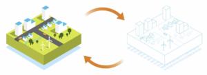 Illustratie van de digitale tweeling: links het fysieke gebied, rechts de digitale representatie, ertussen staan 2 pijlen, die de samenhang aangeven.